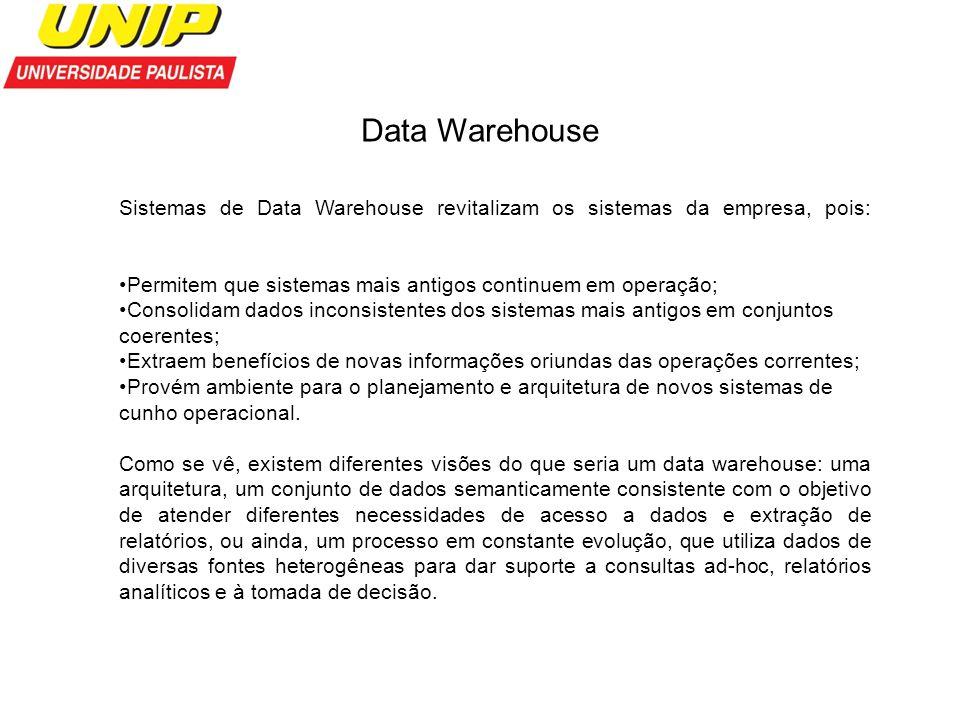 Data Warehouse Sistemas de Data Warehouse revitalizam os sistemas da empresa, pois: Permitem que sistemas mais antigos continuem em operação;