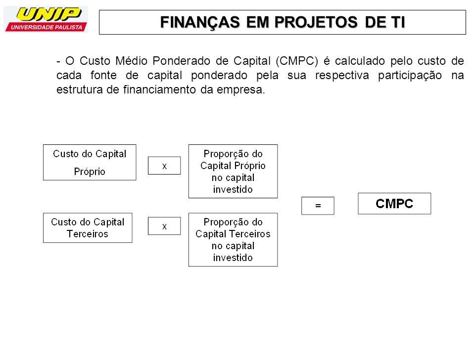 - O Custo Médio Ponderado de Capital (CMPC) é calculado pelo custo de