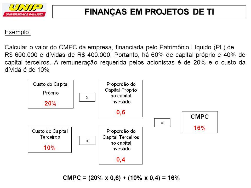 Exemplo: Calcular o valor do CMPC da empresa, financiada pelo Patrimônio Líquido (PL) de.