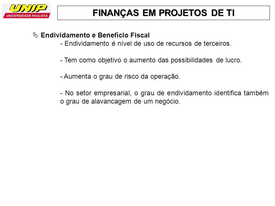  Endividamento e Benefício Fiscal