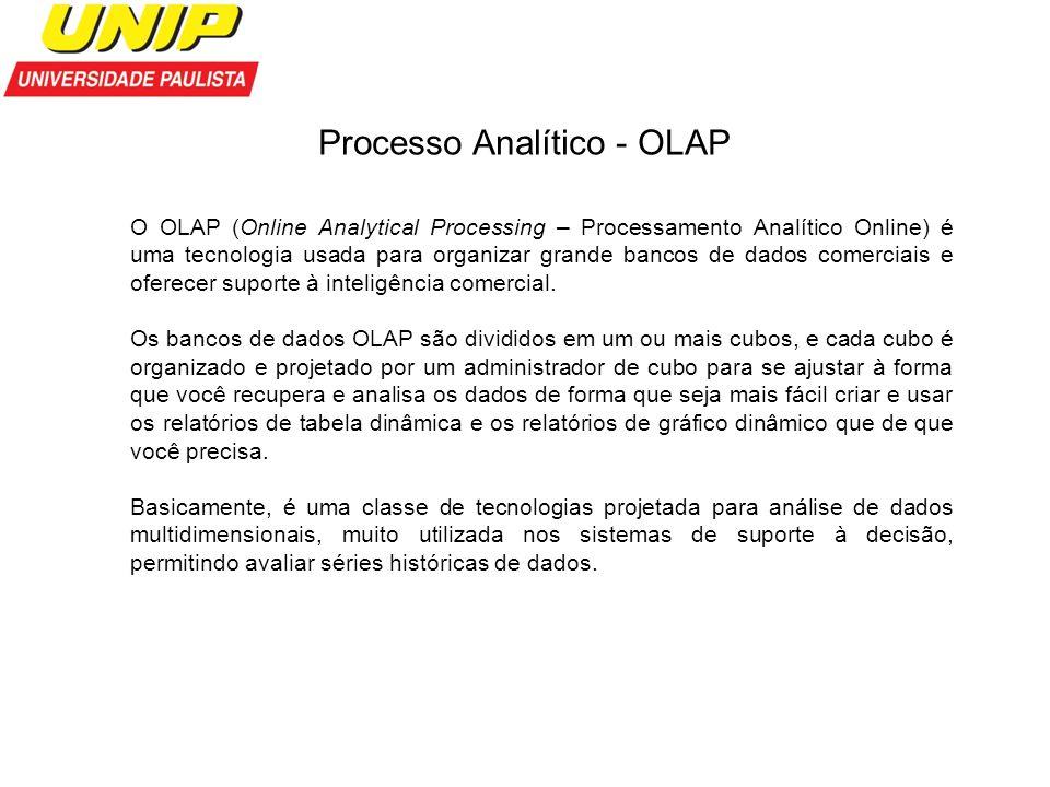 Processo Analítico - OLAP