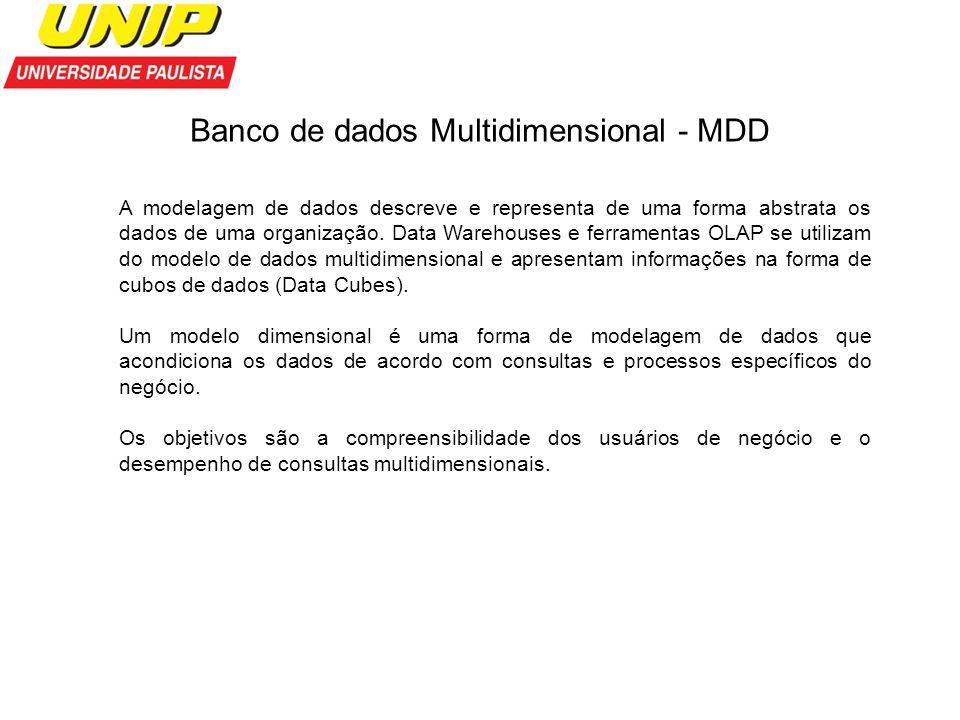 Banco de dados Multidimensional - MDD