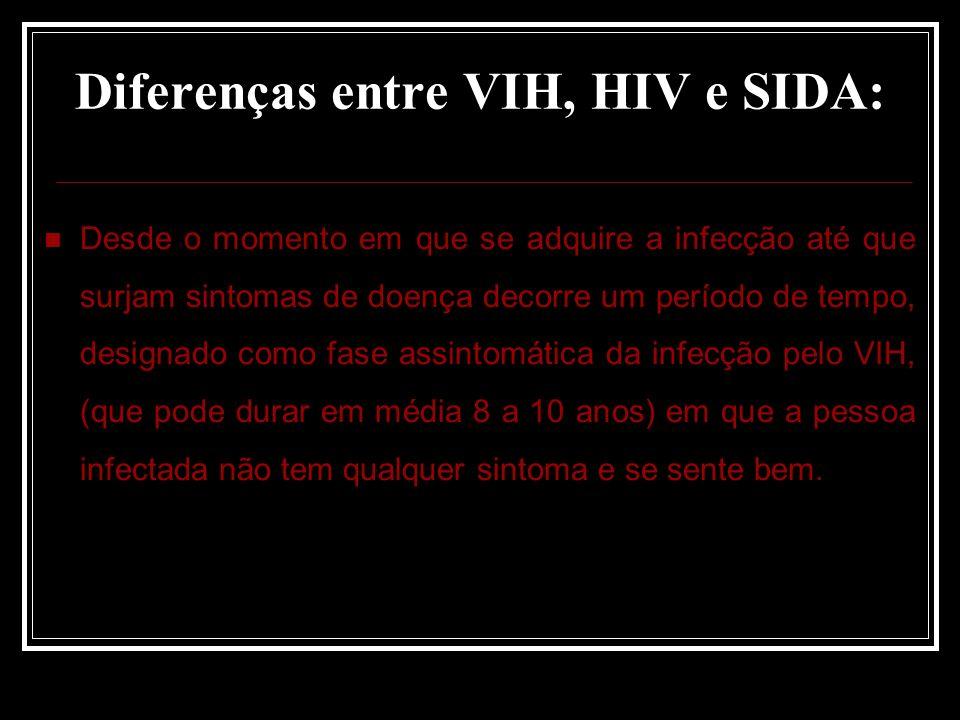 Diferenças entre VIH, HIV e SIDA: