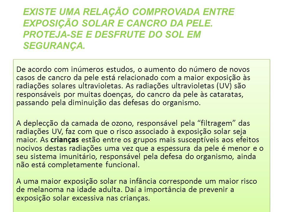 EXISTE UMA RELAÇÃO COMPROVADA ENTRE EXPOSIÇÃO SOLAR E CANCRO DA PELE