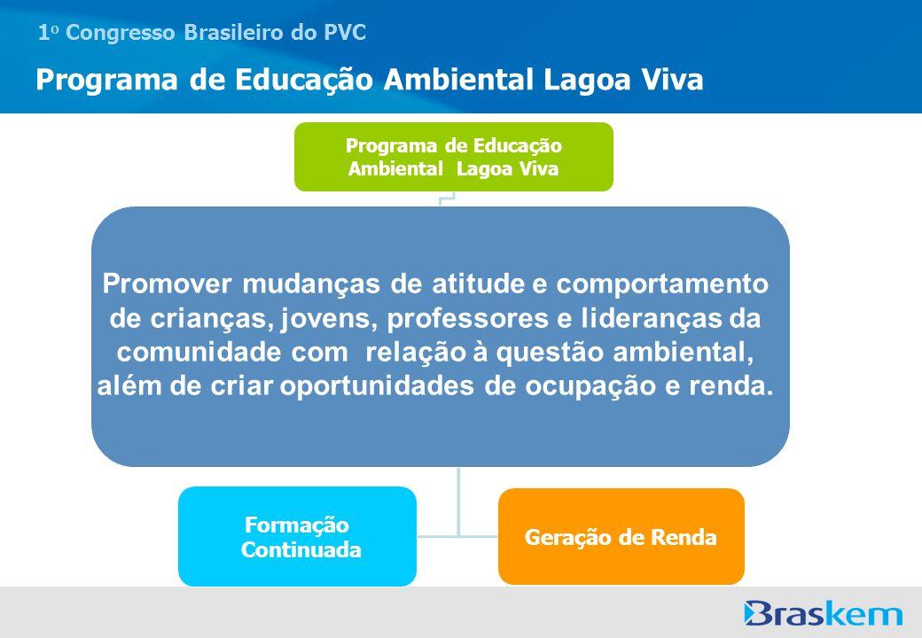 Programa de Educação Ambiental Lagoa Viva