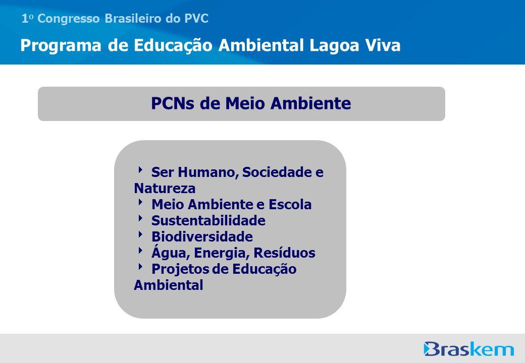 PCNs de Meio Ambiente Ser Humano, Sociedade e Natureza