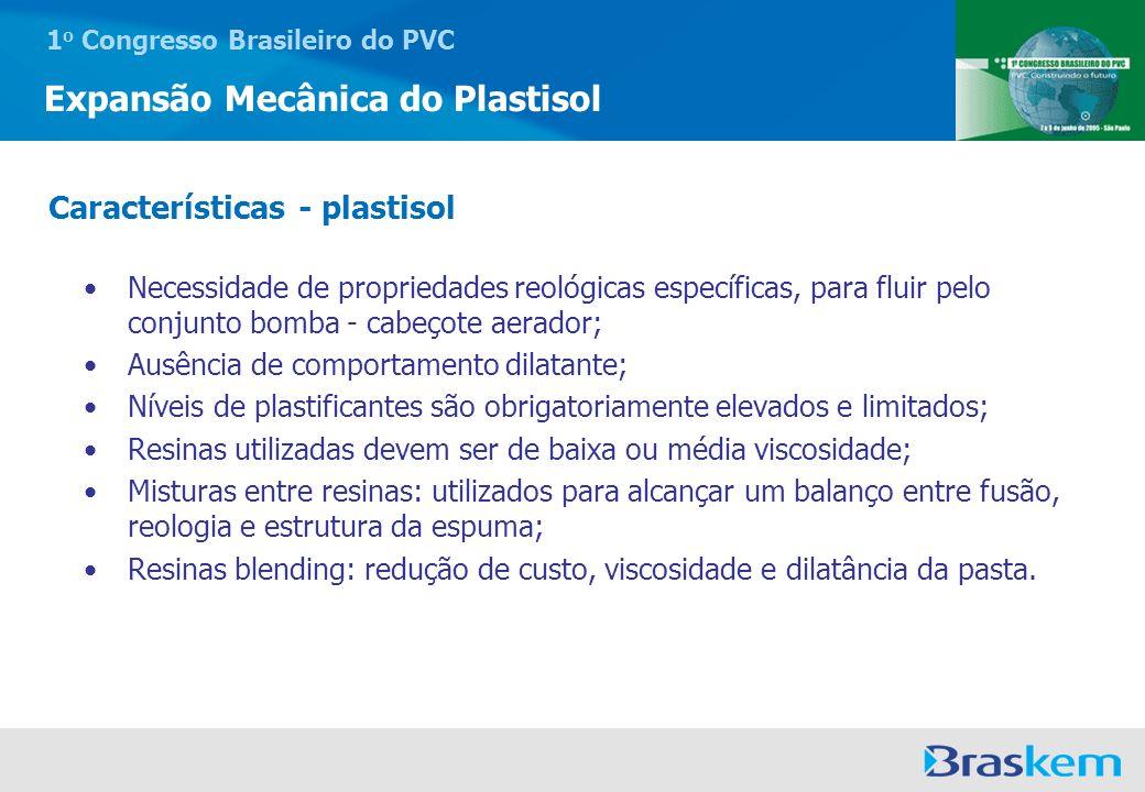 Características - plastisol