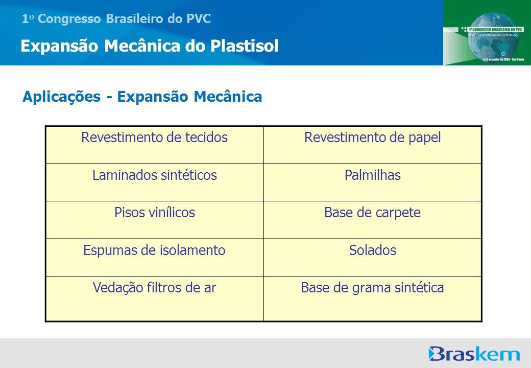 Expansão Mecânica do Plastisol
