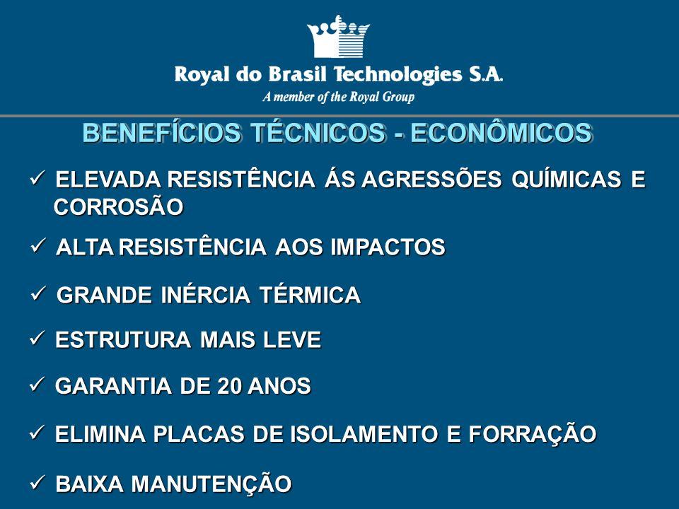 BENEFÍCIOS TÉCNICOS - ECONÔMICOS