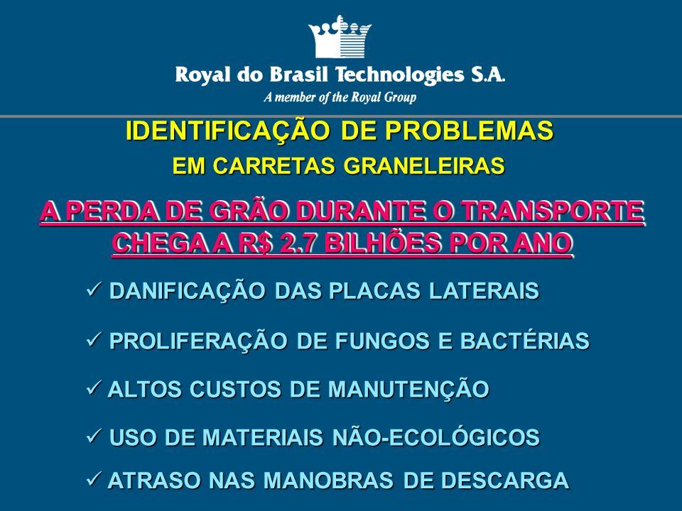 IDENTIFICAÇÃO DE PROBLEMAS EM CARRETAS GRANELEIRAS