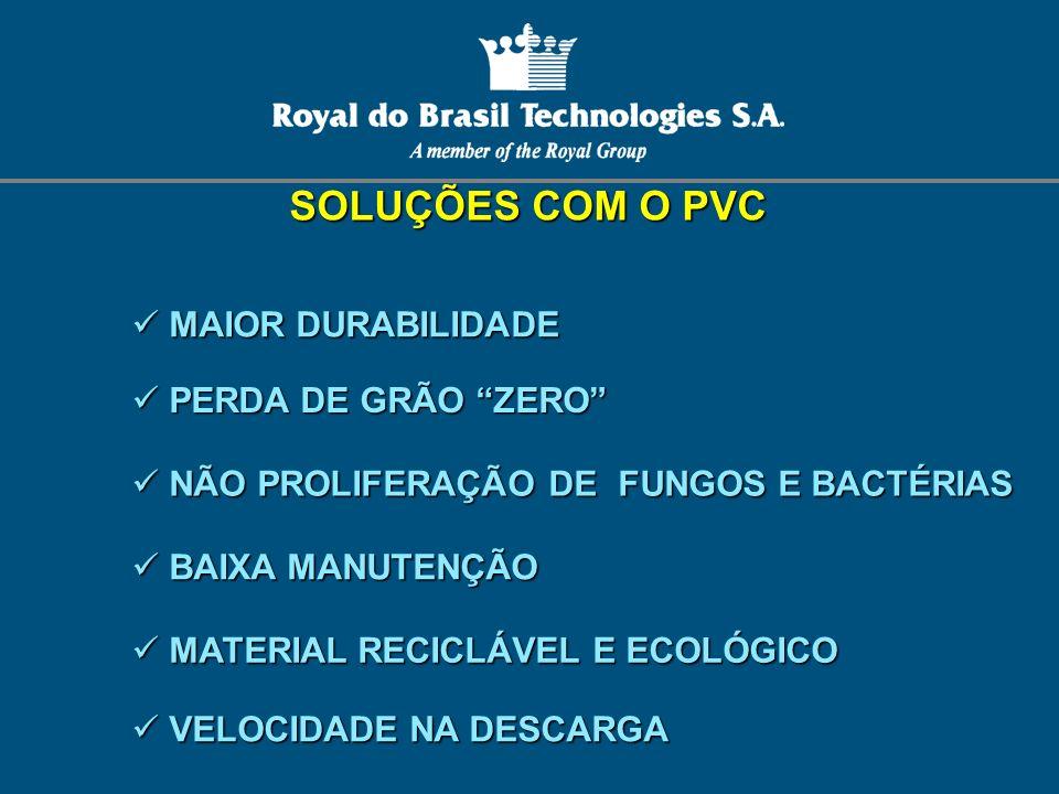 SOLUÇÕES COM O PVC MAIOR DURABILIDADE PERDA DE GRÃO ZERO