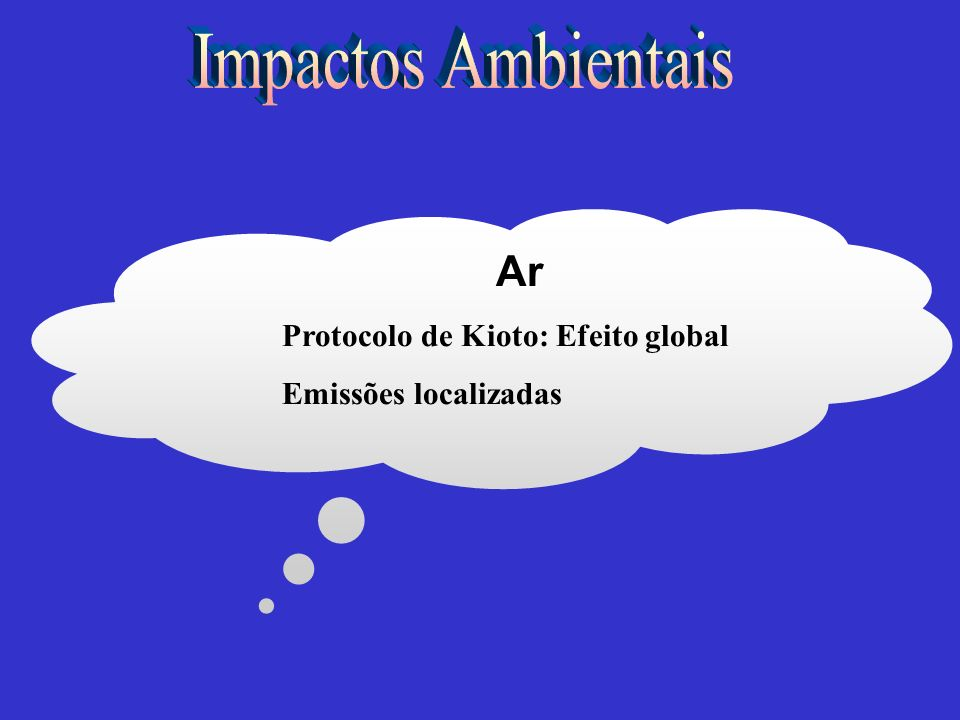 Impactos Ambientais Ar Protocolo de Kioto: Efeito global