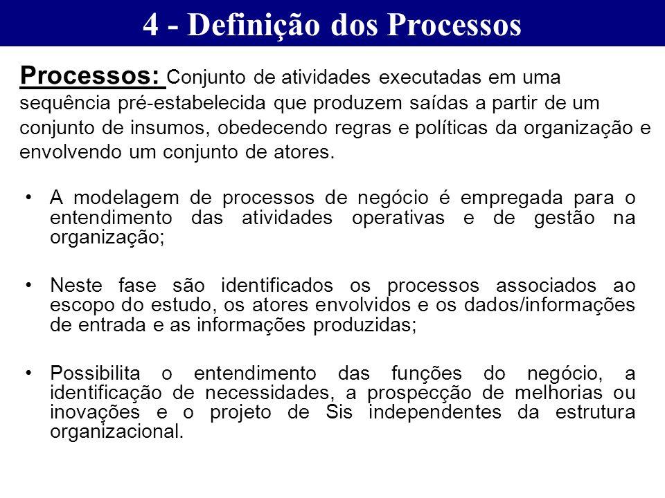 4 - Definição dos Processos