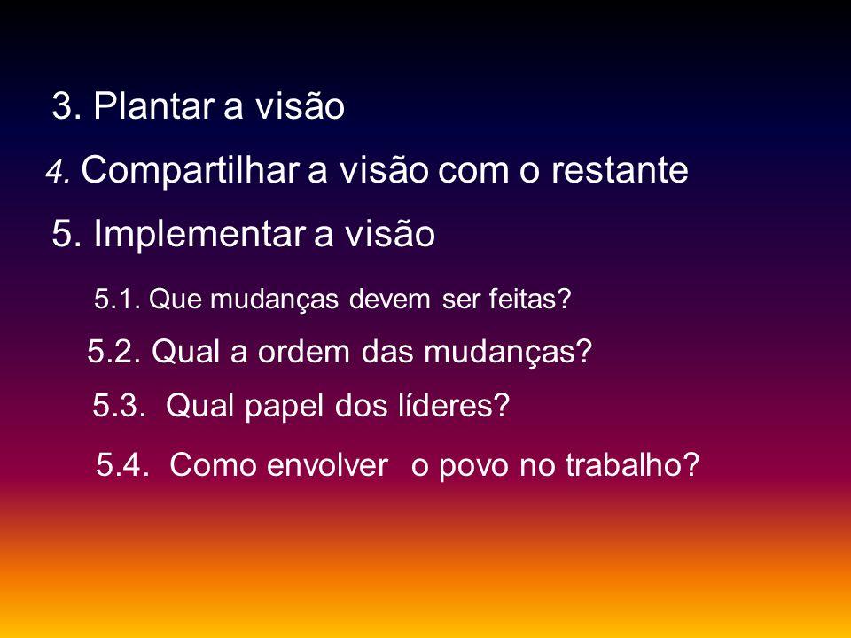 3. Plantar a visão 5. Implementar a visão