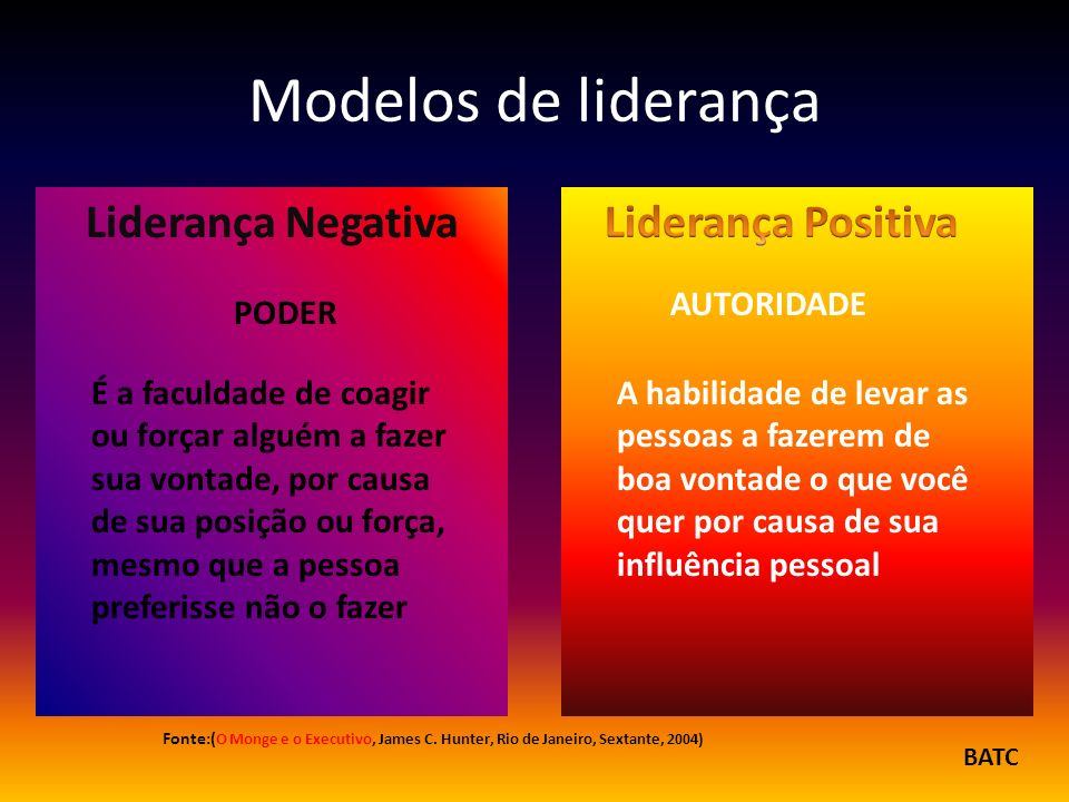 Modelos de liderança Liderança Negativa Liderança Positiva AUTORIDADE