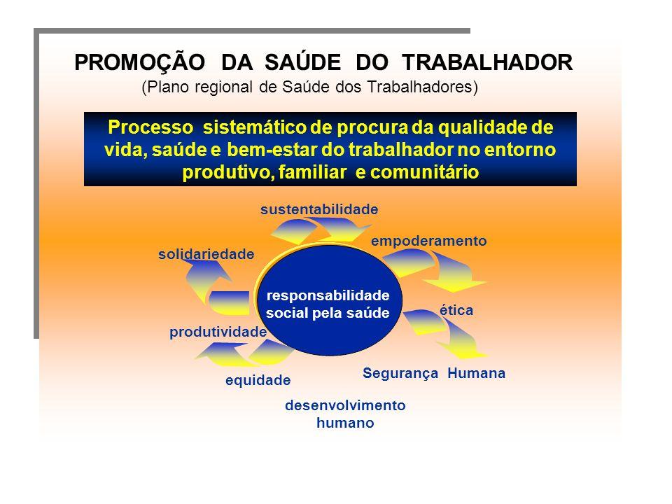 responsabilidade social pela saúde desenvolvimento humano