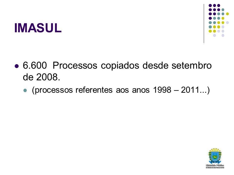 IMASUL 6.600 Processos copiados desde setembro de 2008.