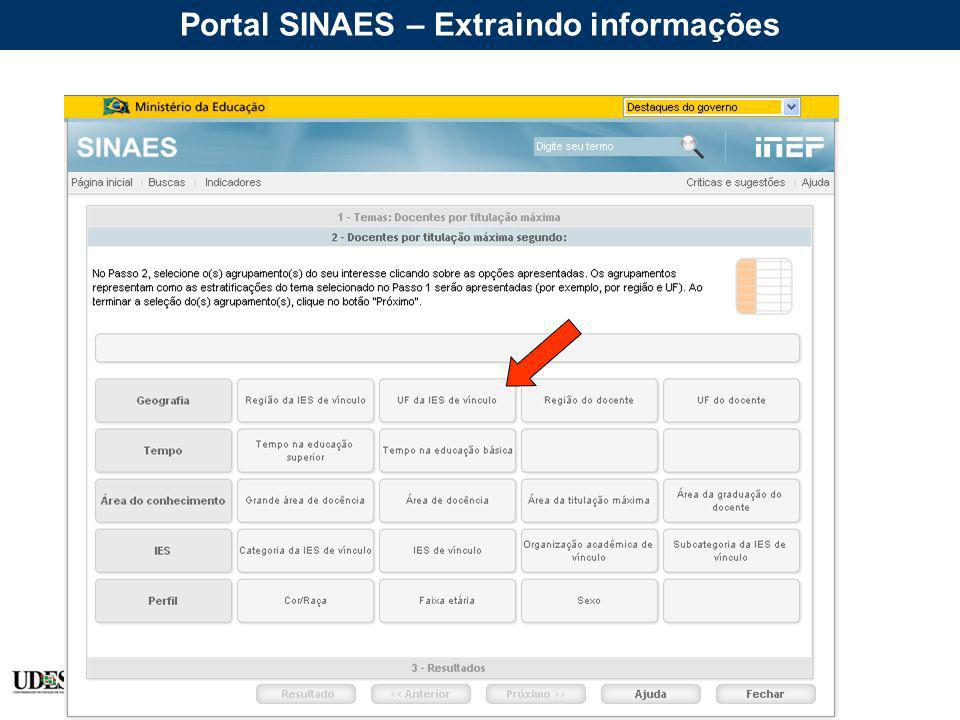Portal SINAES – Extraindo informações