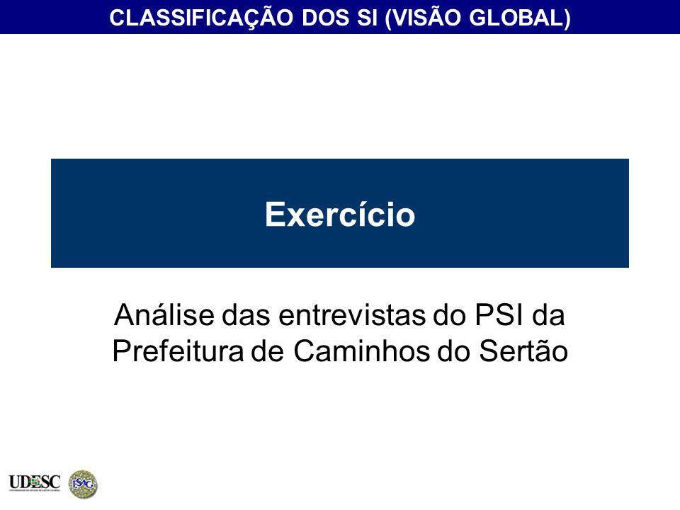 Análise das entrevistas do PSI da Prefeitura de Caminhos do Sertão
