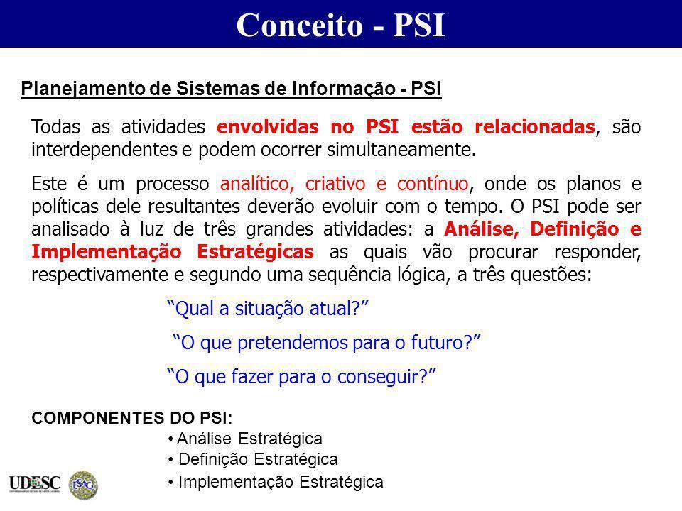 Conceito - PSI Planejamento de Sistemas de Informação - PSI