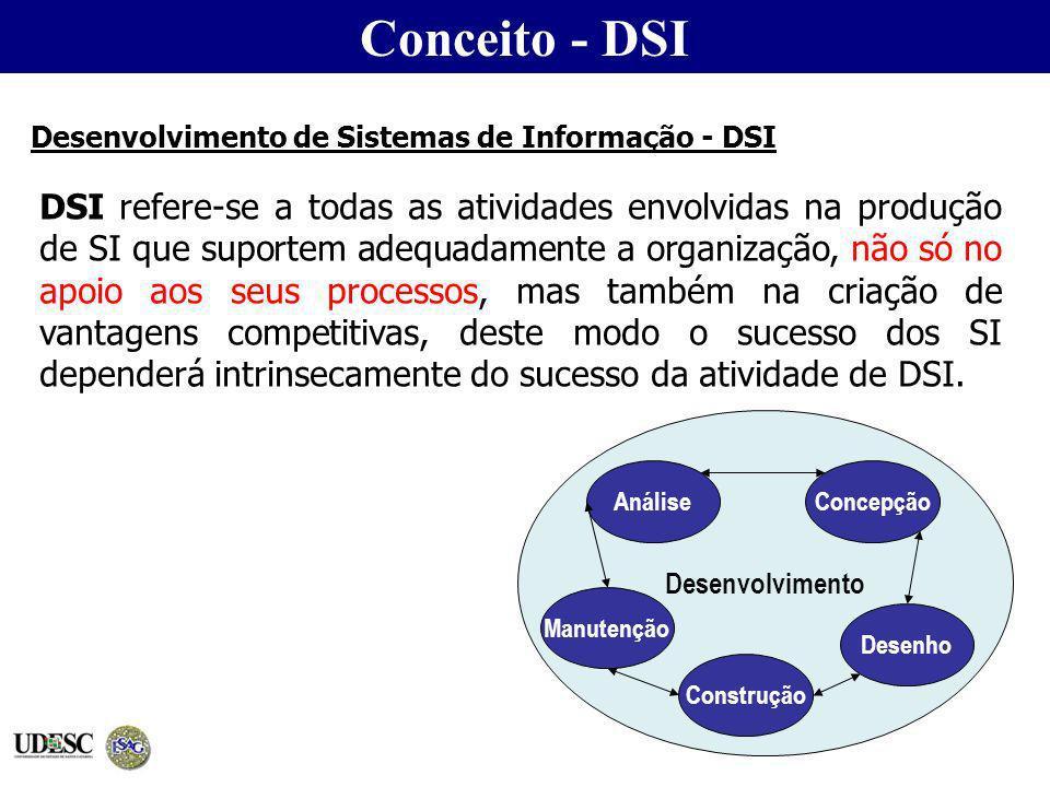 Conceito - DSI Desenvolvimento de Sistemas de Informação - DSI.