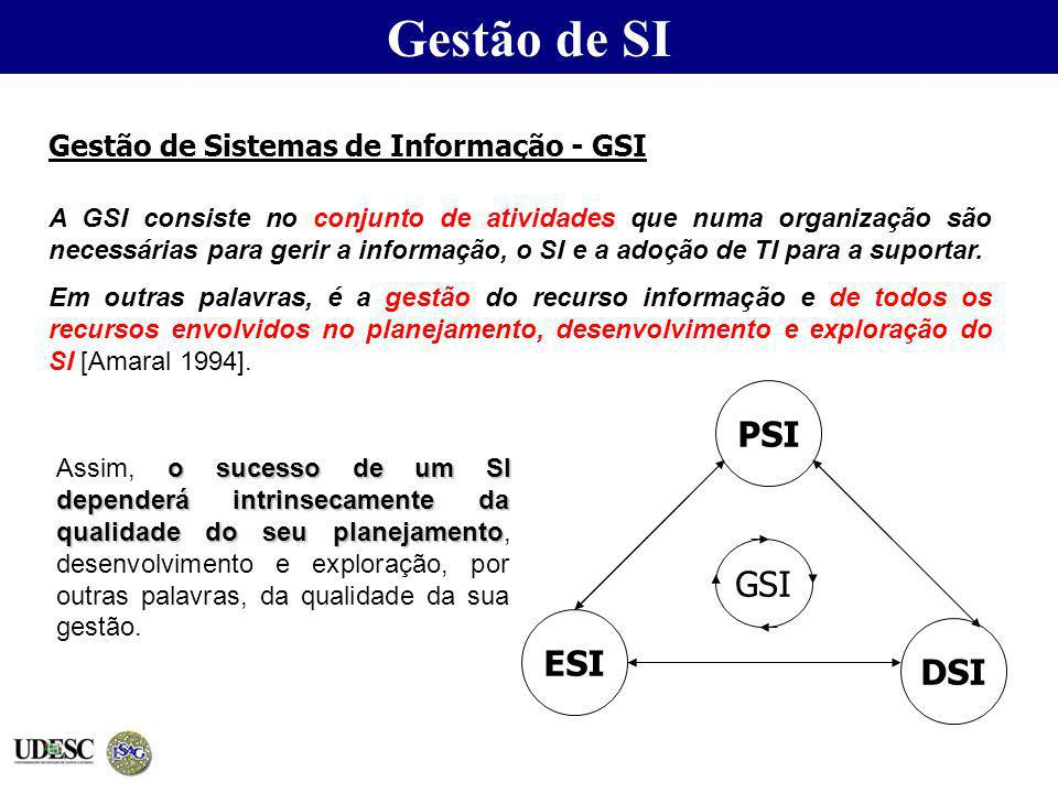 Gestão de SI PSI GSI ESI DSI Gestão de Sistemas de Informação - GSI