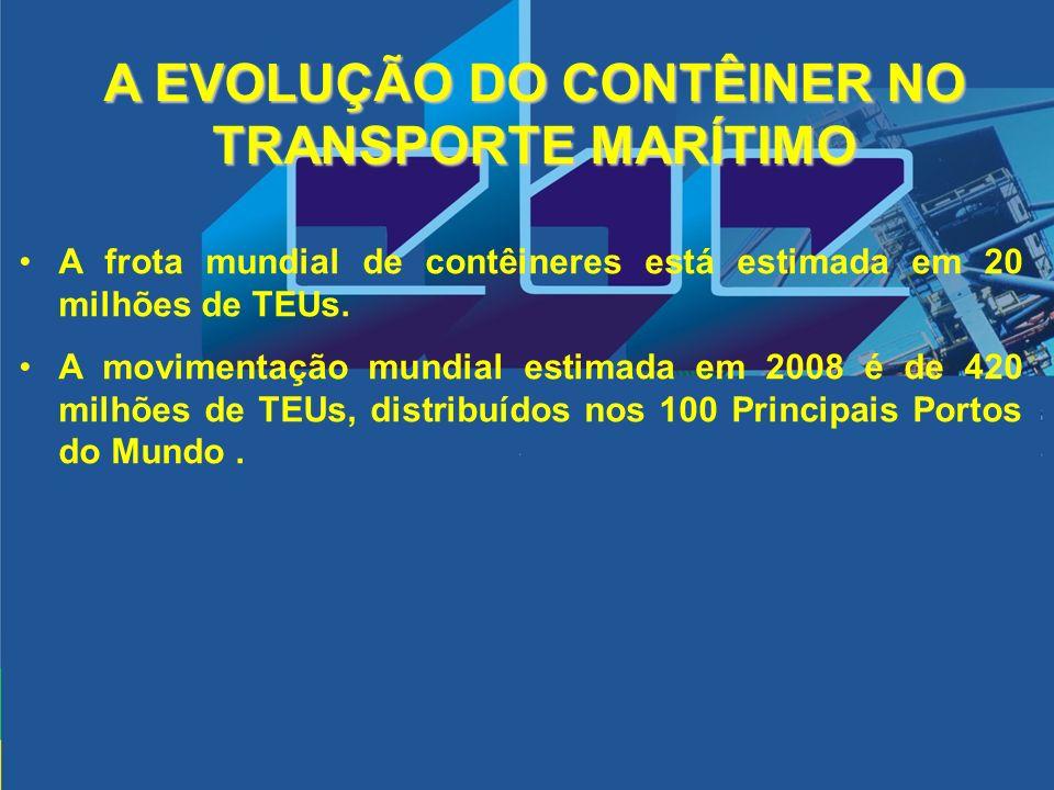 A EVOLUÇÃO DO CONTÊINER NO TRANSPORTE MARÍTIMO