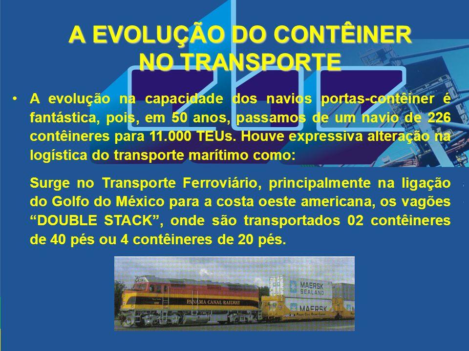 A EVOLUÇÃO DO CONTÊINER NO TRANSPORTE