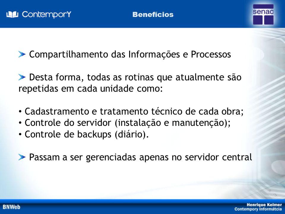 Compartilhamento das Informações e Processos