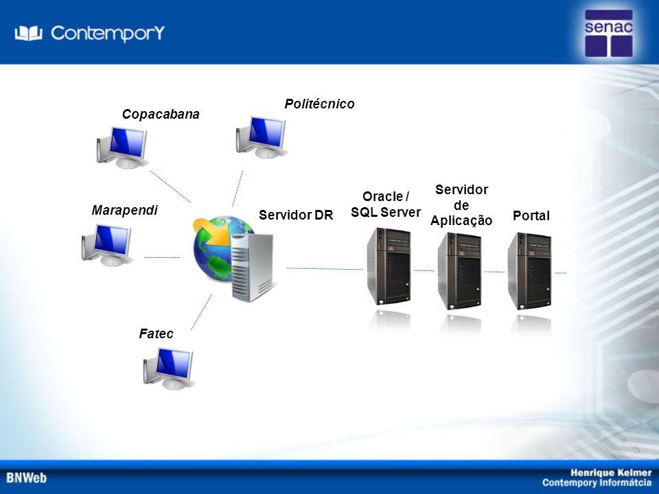 Politécnico Copacabana Servidor de Aplicação Oracle / SQL Server Marapendi Servidor DR Portal Fatec