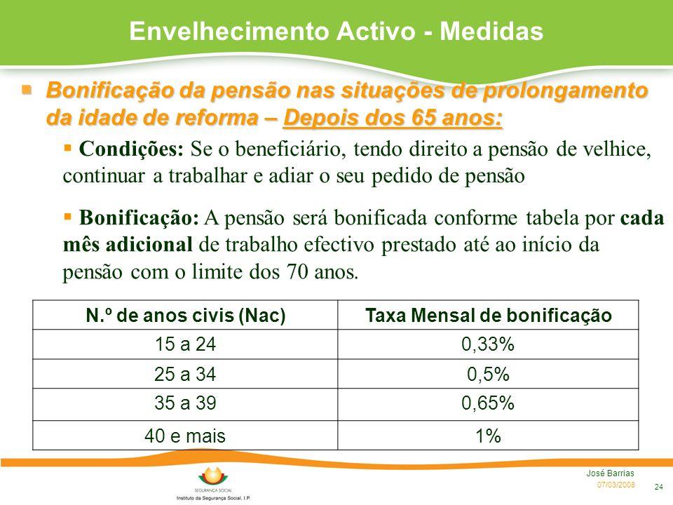 Envelhecimento Activo - Medidas Taxa Mensal de bonificação