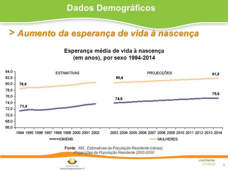 Esperança média de vida à nascença (em anos), por sexo 1994-2014