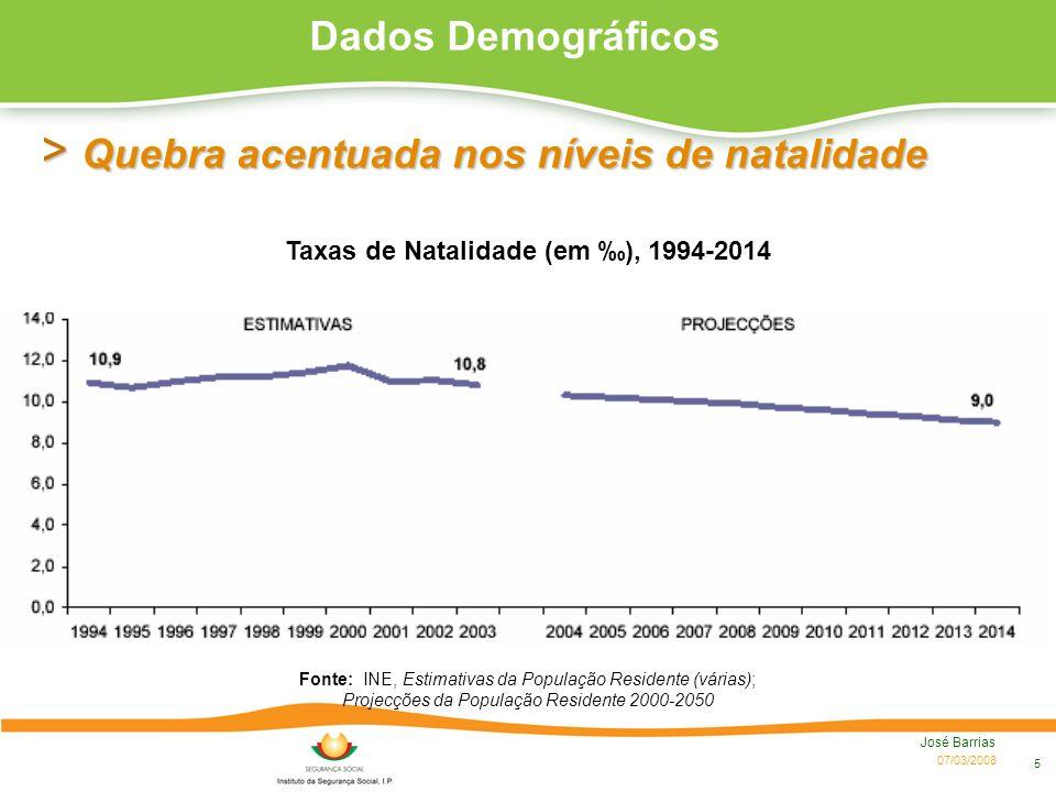 Taxas de Natalidade (em ‰), 1994-2014