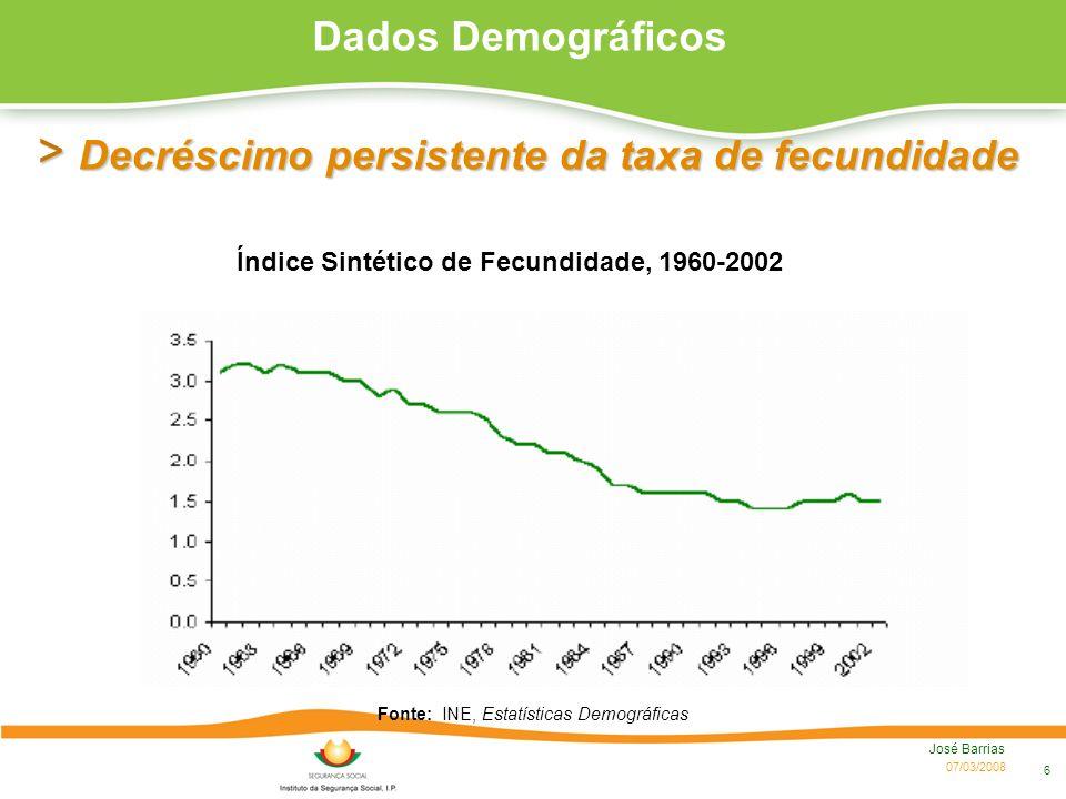 Índice Sintético de Fecundidade, 1960-2002
