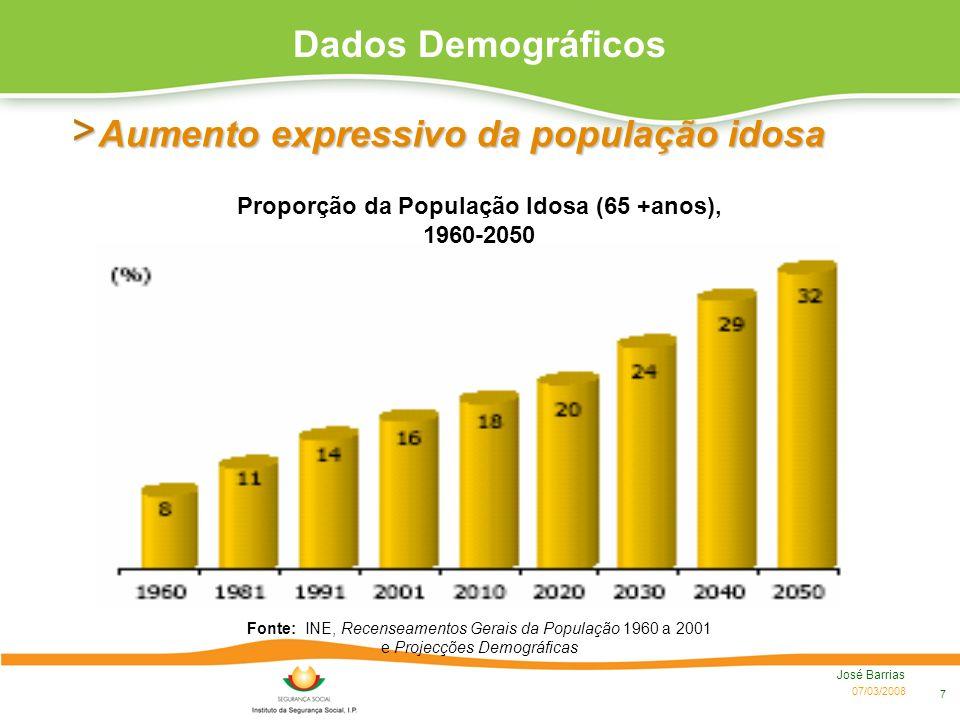 Proporção da População Idosa (65 +anos), 1960-2050