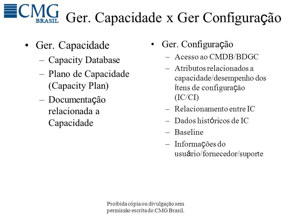 Ger. Capacidade x Ger Configuração