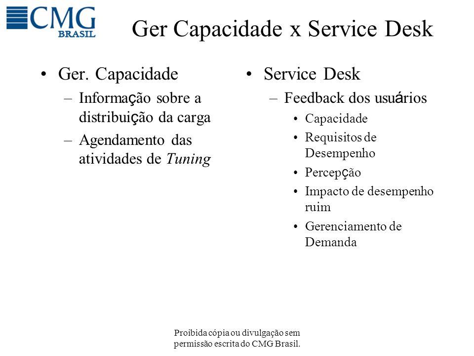 Ger Capacidade x Service Desk
