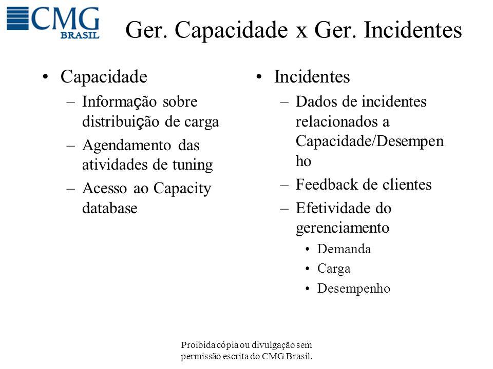 Ger. Capacidade x Ger. Incidentes