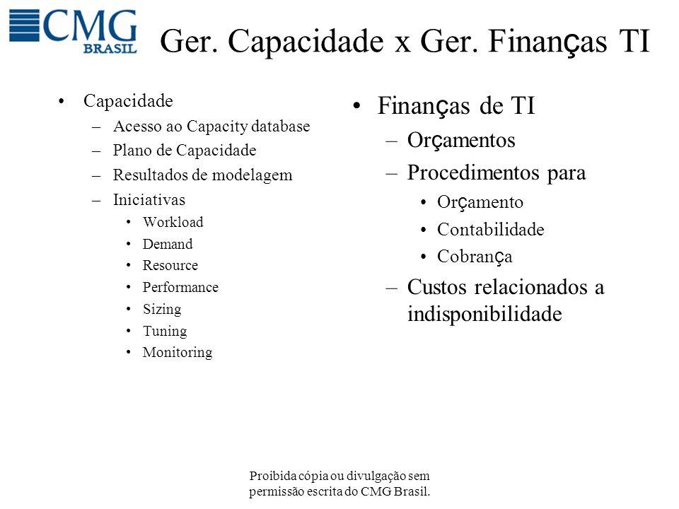 Ger. Capacidade x Ger. Finanças TI