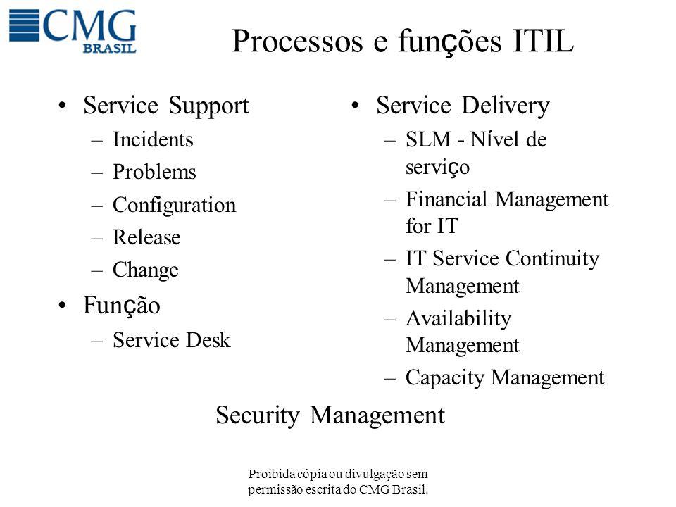Processos e funções ITIL