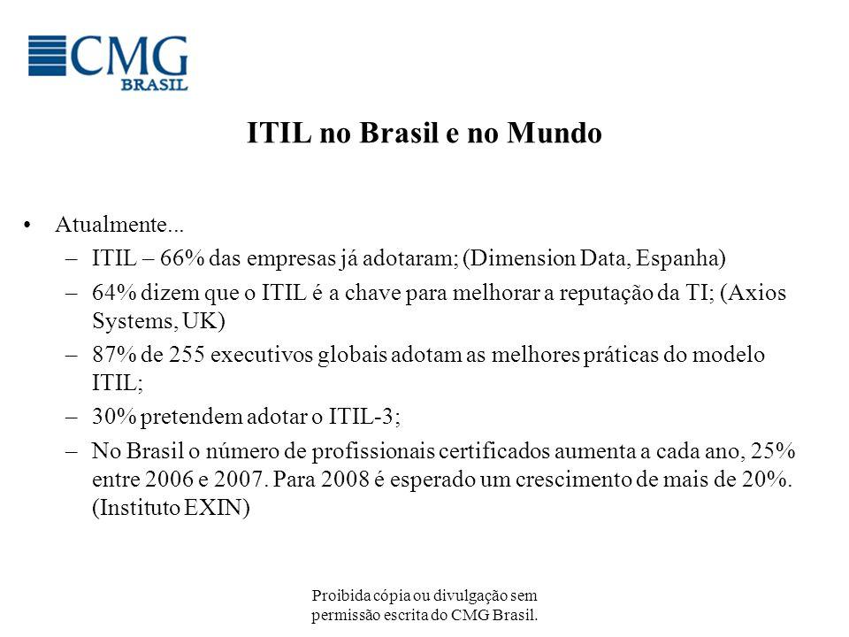 ITIL no Brasil e no Mundo
