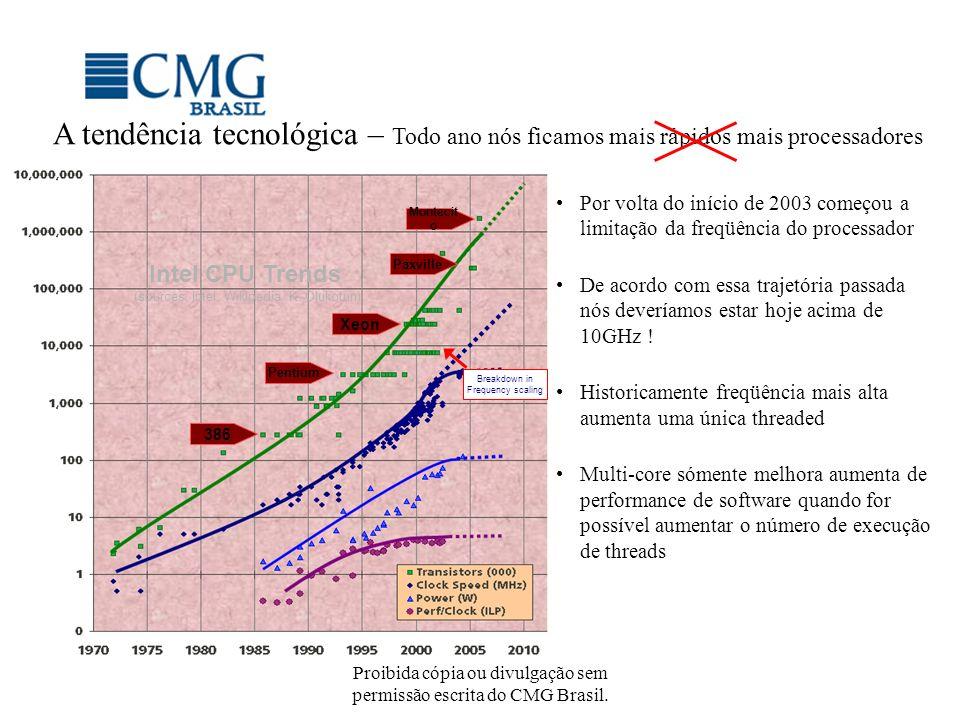 A tendência tecnológica – Todo ano nós ficamos mais rápidos mais processadores