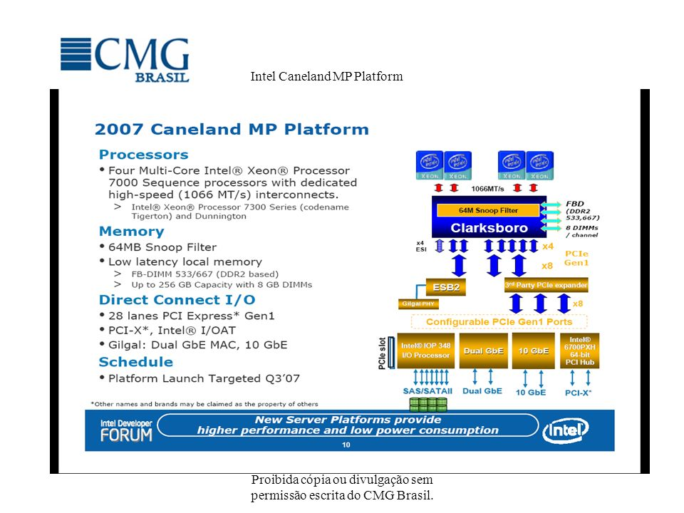 Intel Caneland MP Platform