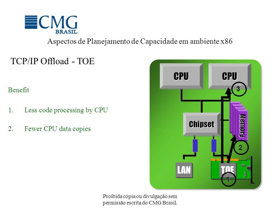 Aspectos de Planejamento de Capacidade em ambiente x86