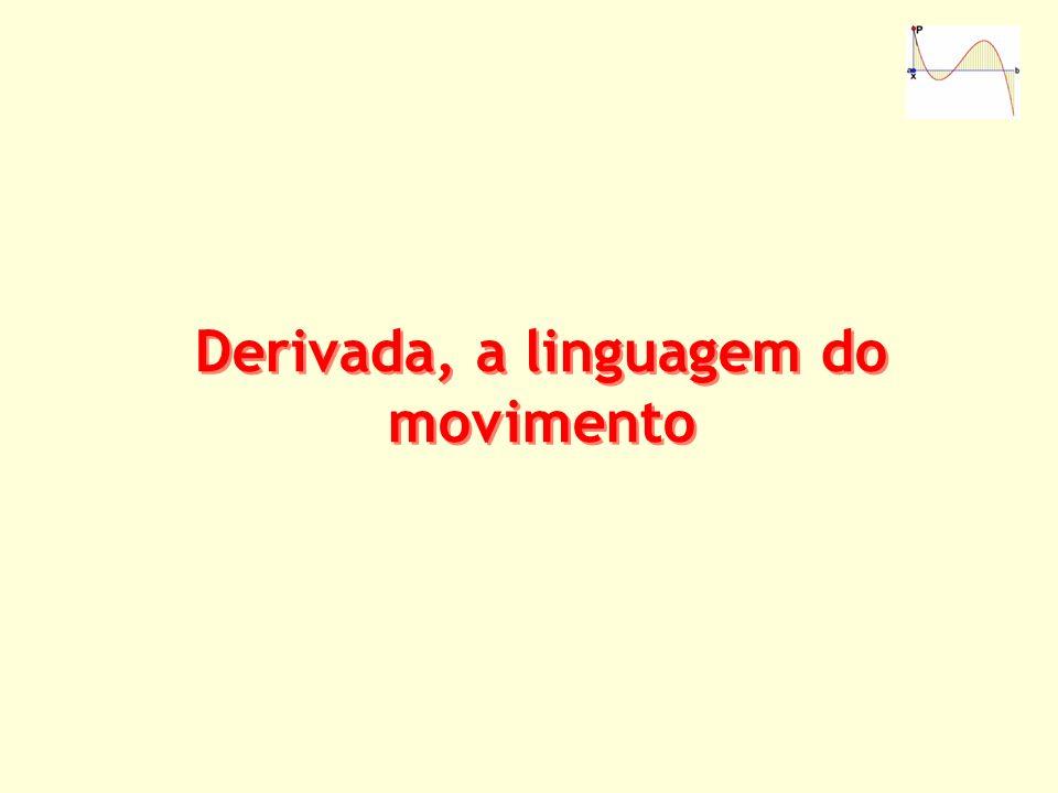Derivada, a linguagem do movimento