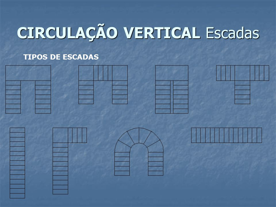 CIRCULAÇÃO VERTICAL Escadas