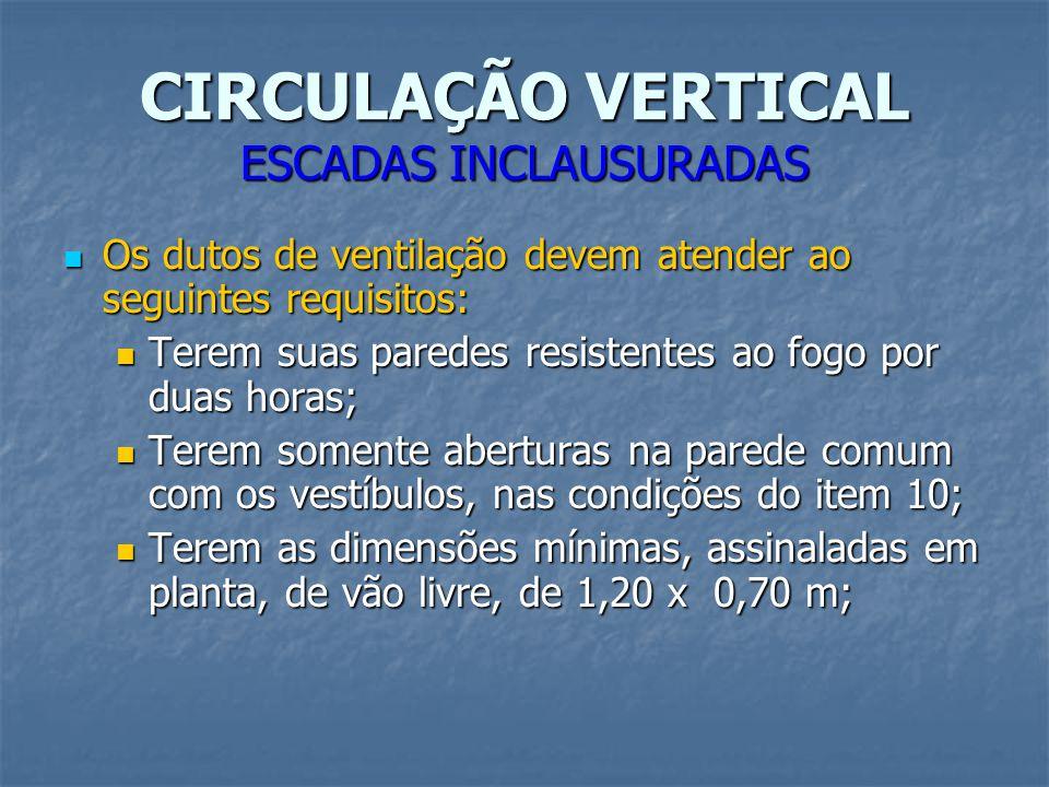 CIRCULAÇÃO VERTICAL ESCADAS INCLAUSURADAS