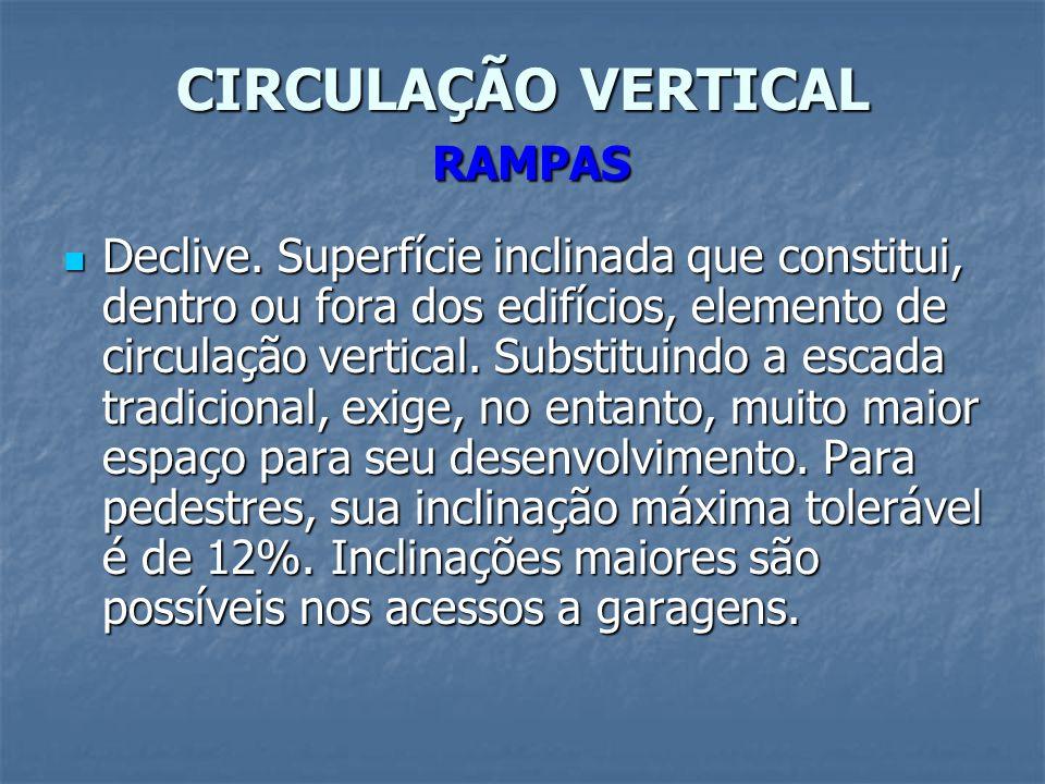 CIRCULAÇÃO VERTICAL RAMPAS