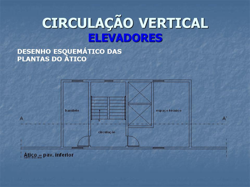 CIRCULAÇÃO VERTICAL ELEVADORES