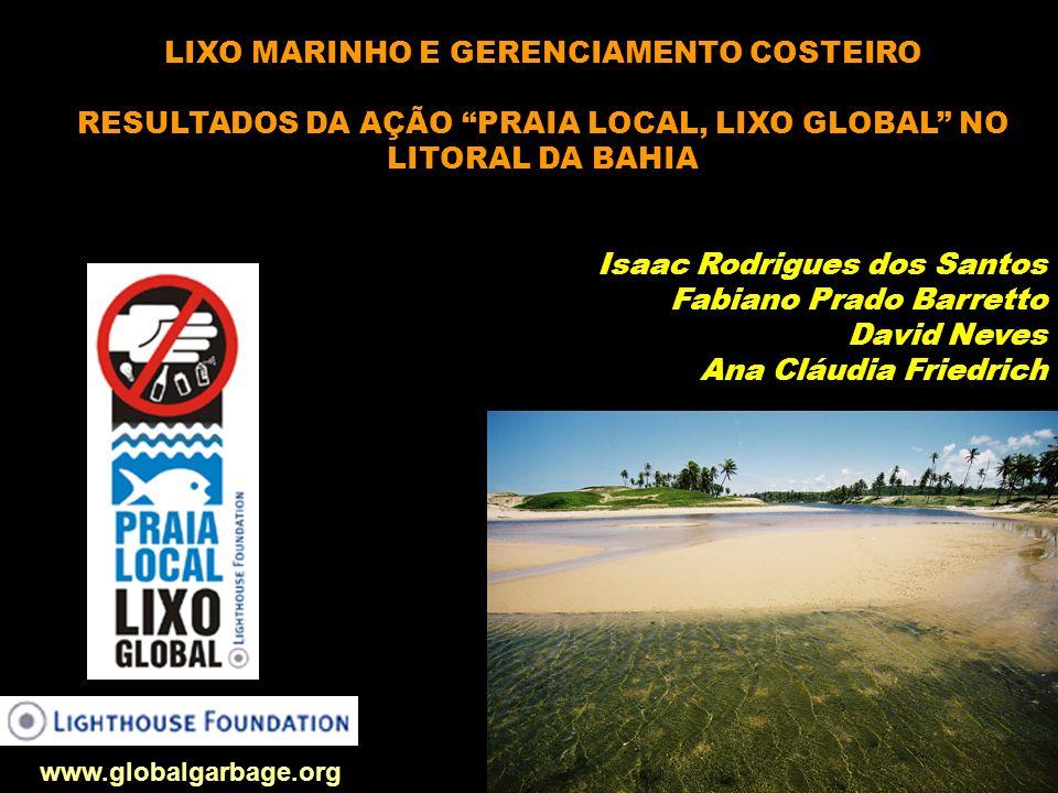 LIXO MARINHO E GERENCIAMENTO COSTEIRO